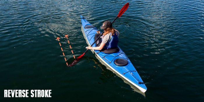 Kỹ thuật chèo Kayak
